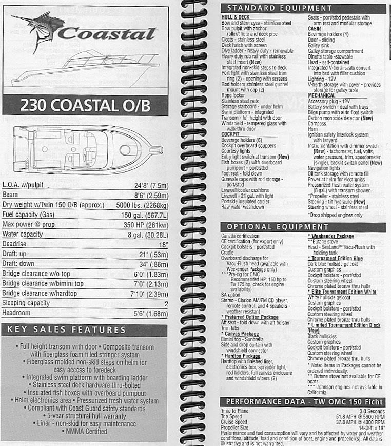 Wellcraft Boat Wiring Diagram -|- nemetas.aufgegabelt.info on wellcraft parts catalog, wellcraft electrical schematic, sailboat electrical diagram, wellcraft electrical wiring,